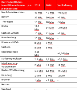 IV Bundesland 4